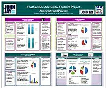 YOUTH AND JUSTICE: DIGITAL FOOTPRINT PROJECT ANONYMITY AND PRIVACY