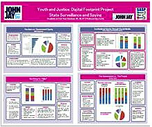 YOUTH AND JUSTICE: DIGITAL FOOTPRINT PROJECT STATE SURVEILLANCE AND SPYING