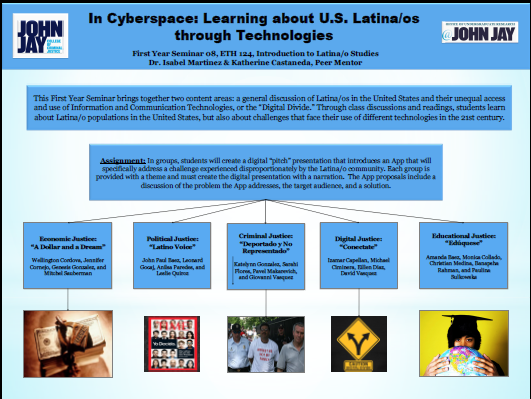 IN CYBERSPACE: LEARNING ABOUT U.S. LATINA/OS THROUGH TECHNOLOGIES