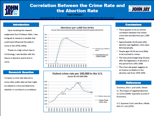 CORRELATION BETWEEN THE CRIME RATE AND THE ABORTION RATE